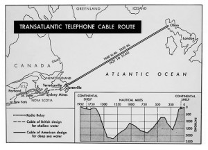 9-25-15-Route of the first transatlantic telephone cable